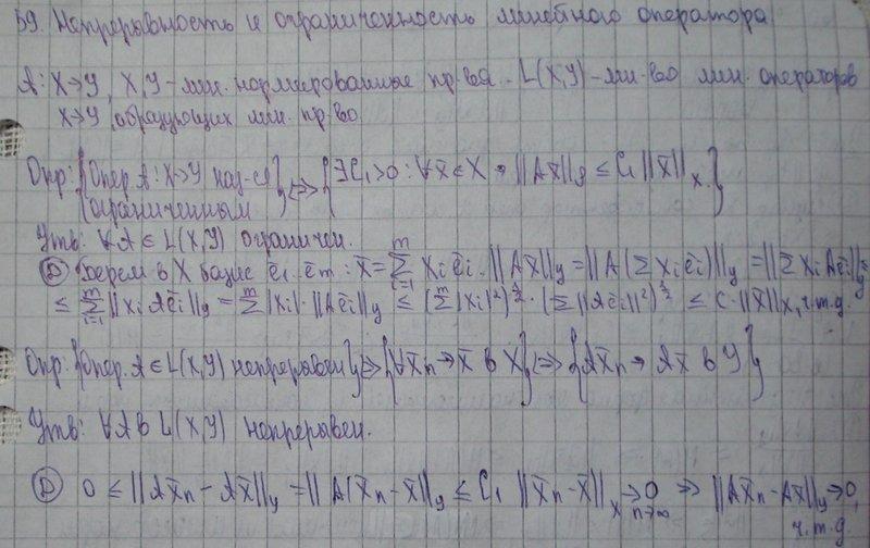 По курс алгебре 1 шпаргалки линейной